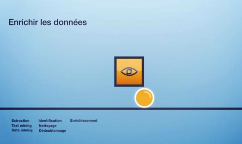 Chaîne de production des données telle que modélisée par Datapublica